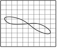 eddy_current_trace